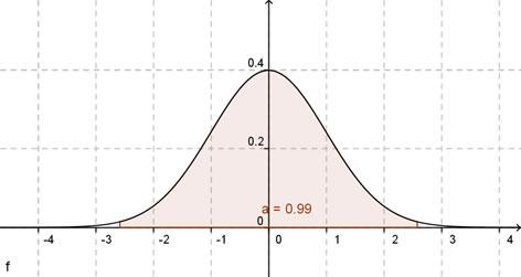 Intervalle associ une probabilit suivant n 0 1 - Table de la loi normale centree reduite ...