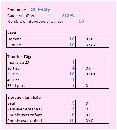 Sondages Par Choix Raisonne