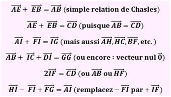 Vecteurs Et Translations